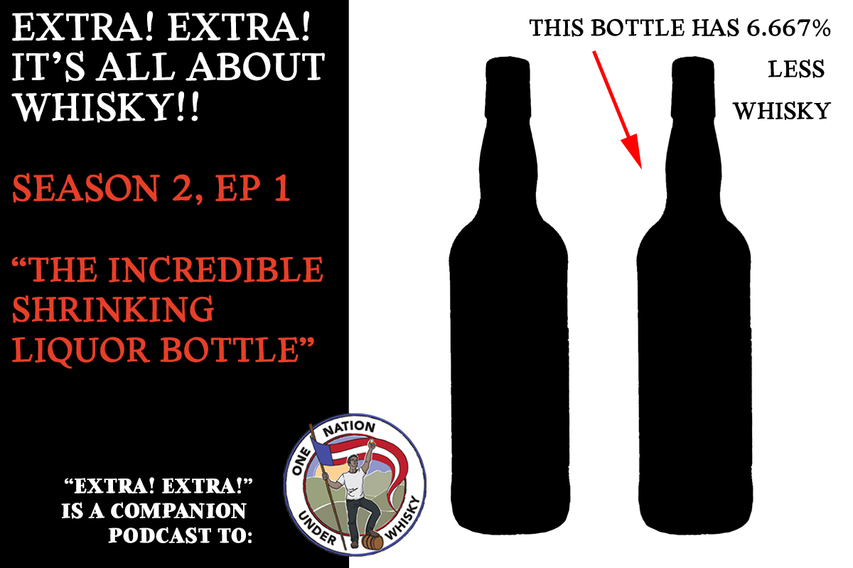 EXTRA-EXTRA-ITS-ALL-ABOUT-WHISKY-SEASON-2-EPISODE-1-SHRINKING-LIQUOR-BOTTLE-WHISKY-WHISKEY
